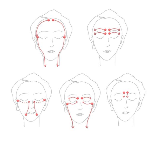 Le protocole d'application exclusif, massage visage anti rides d'Ostium Cosmétiques
